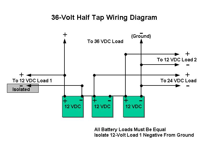 similiar 36 volt battery bank wiring diagram keywords 48 volt battery bank wiring diagrams wiring diagram